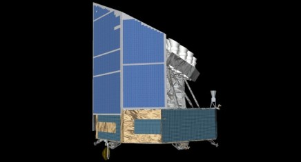 PLATO satellite – TAS model