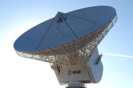 Telemetry data budget