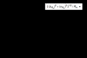 Figure2.10b