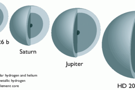 Gas giants and icy planets