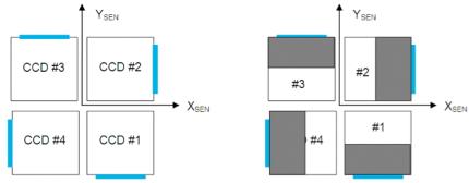Figure4.5