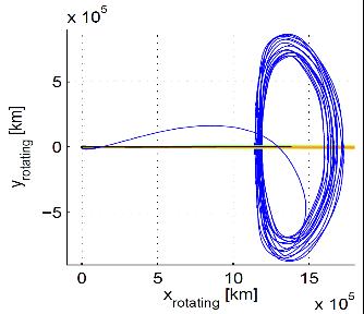 Figure5.3a