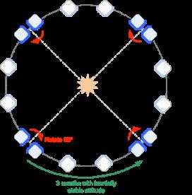 Figure5.5
