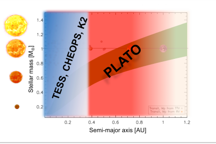 Habitability of planets around solar-like stars