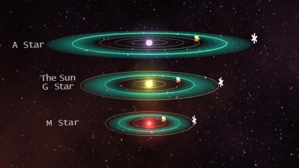 PLATO and the search for planets in the habitable zone