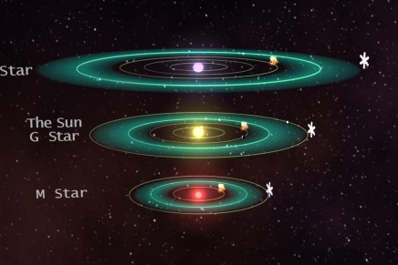PLATO and the search for planets in the habitablezone